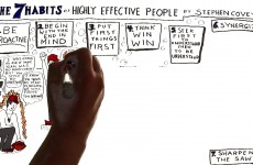 Do you know the seven habits of highly effective people?
